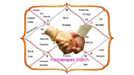 horoscope match
